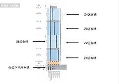 綠地中心標準平面圖2